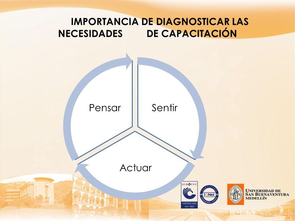 IMPORTANCIA DE DIAGNOSTICAR LAS NECESIDADES DE CAPACITACIÓN Sentir Actuar Pensar