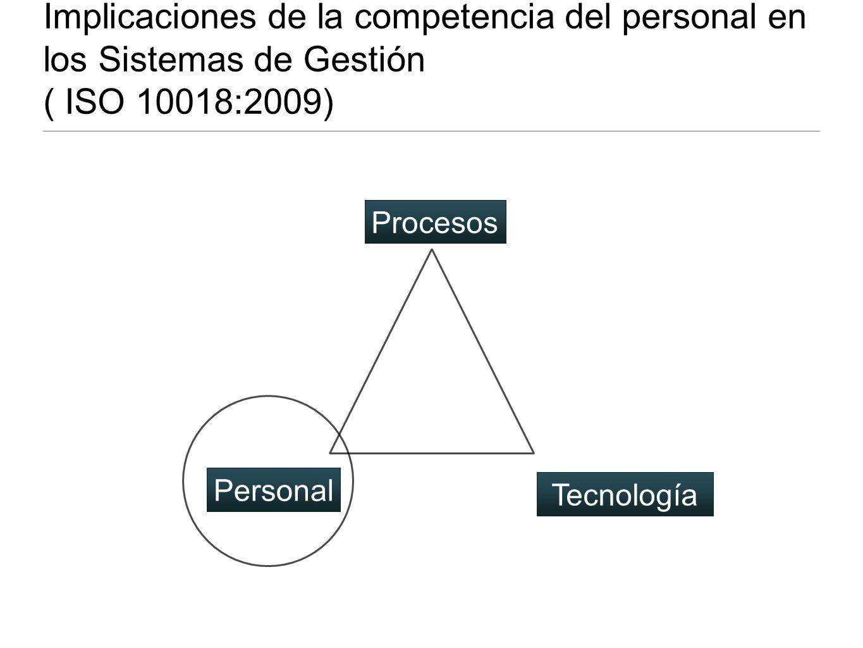 Implicaciones de la competencia del personal en los Sistemas de Gestión ( ISO 10018:2009) Procesos Personal Tecnología