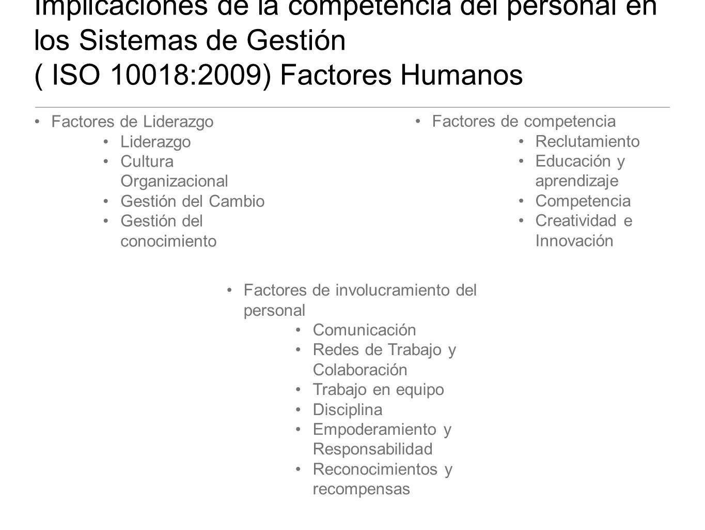 Implicaciones de la competencia del personal en los Sistemas de Gestión ( ISO 10018:2009) Factores Humanos Factores de Liderazgo Liderazgo Cultura Org