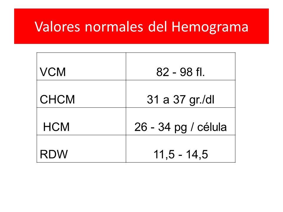 Valores normales del Hemograma VCM82 - 98 fl. CHCM31 a 37 gr./dl HCM26 - 34 pg / célula RDW11,5 - 14,5