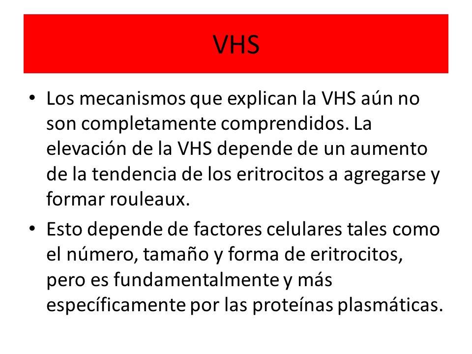 VHS Los mecanismos que explican la VHS aún no son completamente comprendidos. La elevación de la VHS depende de un aumento de la tendencia de los erit