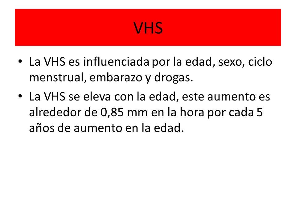 VHS La VHS es influenciada por la edad, sexo, ciclo menstrual, embarazo y drogas. La VHS se eleva con la edad, este aumento es alrededor de 0,85 mm en