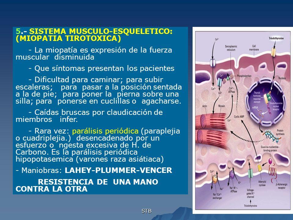 STB 5.- SISTEMA MUSCULO-ESQUELETICO: (MIOPATIA TIROTOXICA) - La miopatía es expresión de la fuerza muscular disminuida - Que síntomas presentan los pa