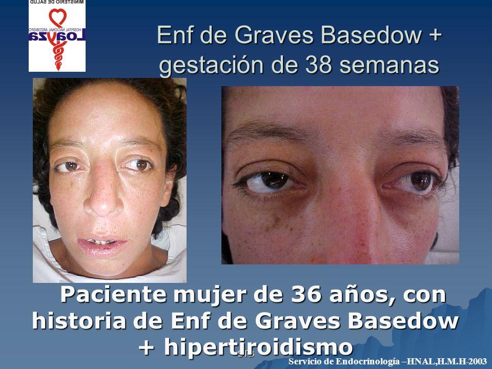 STB Enf de Graves Basedow + gestación de 38 semanas Paciente mujer de 36 años, con historia de Enf de Graves Basedow + hipertiroidismo Paciente mujer