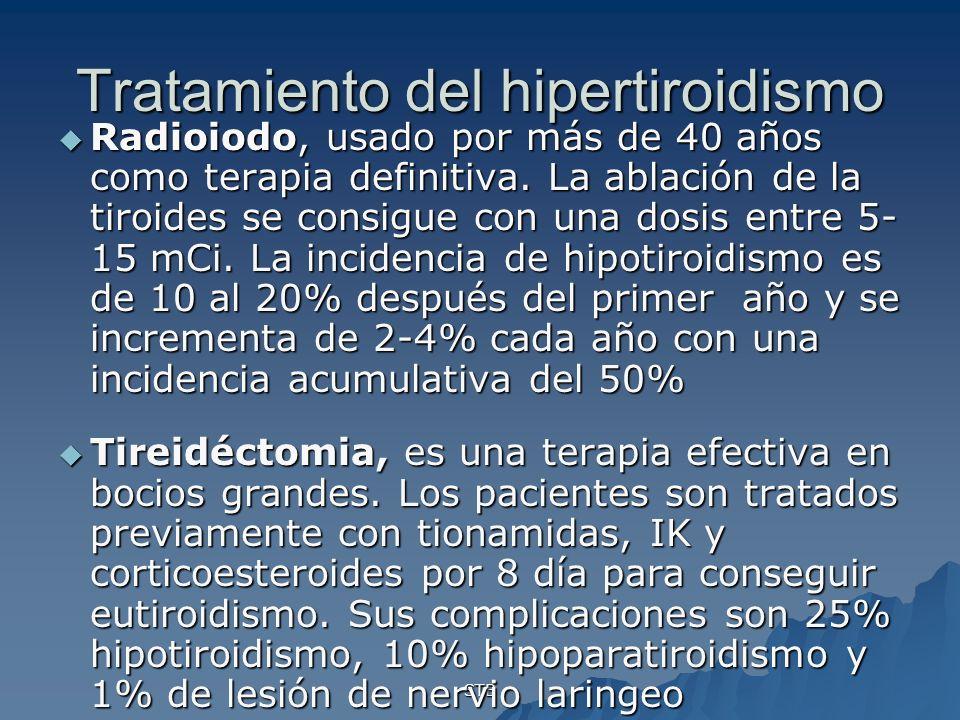 STB Tratamiento del hipertiroidismo Radioiodo, usado por más de 40 años como terapia definitiva. La ablación de la tiroides se consigue con una dosis