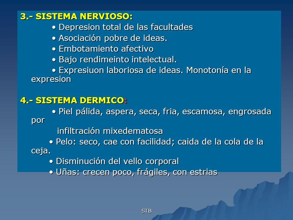 STB 3.- SISTEMA NERVIOSO: Depresion total de las facultades Depresion total de las facultades Asociación pobre de ideas. Asociación pobre de ideas. Em