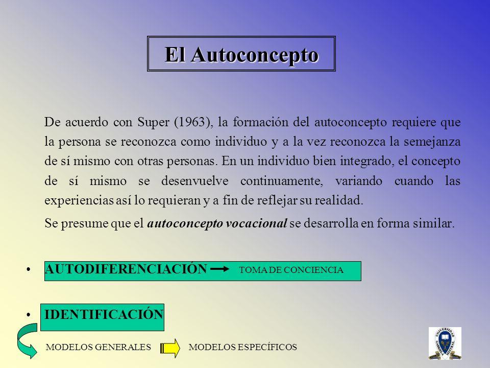 El Autoconcepto De acuerdo con Super (1963), la formación del autoconcepto requiere que la persona se reconozca como individuo y a la vez reconozca la
