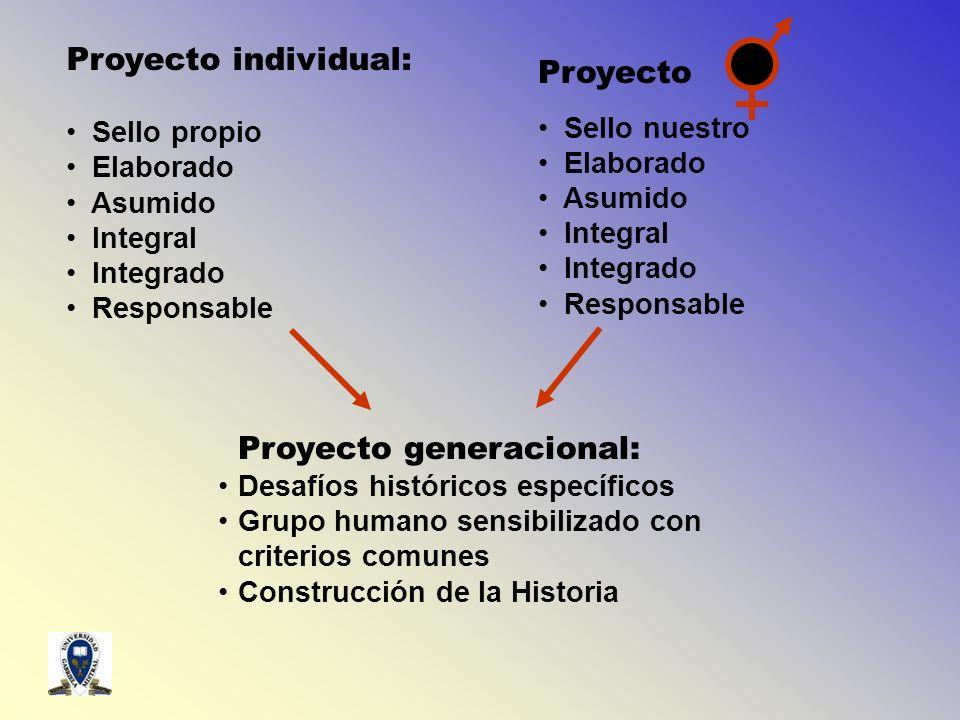 Proyecto generacional: Desafíos históricos específicos Grupo humano sensibilizado con criterios comunes Construcción de la Historia Proyecto individua