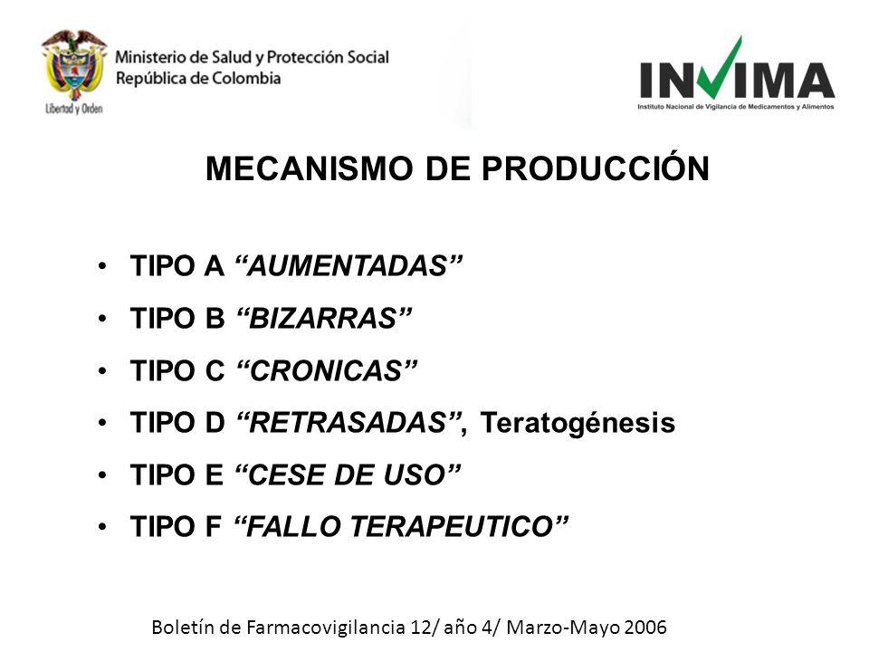 MECANISMO DE PRODUCCIÓN TIPO A AUMENTADAS TIPO B BIZARRAS TIPO C CRONICAS TIPO D RETRASADAS, Teratogénesis TIPO E CESE DE USO TIPO F FALLO TERAPEUTICO