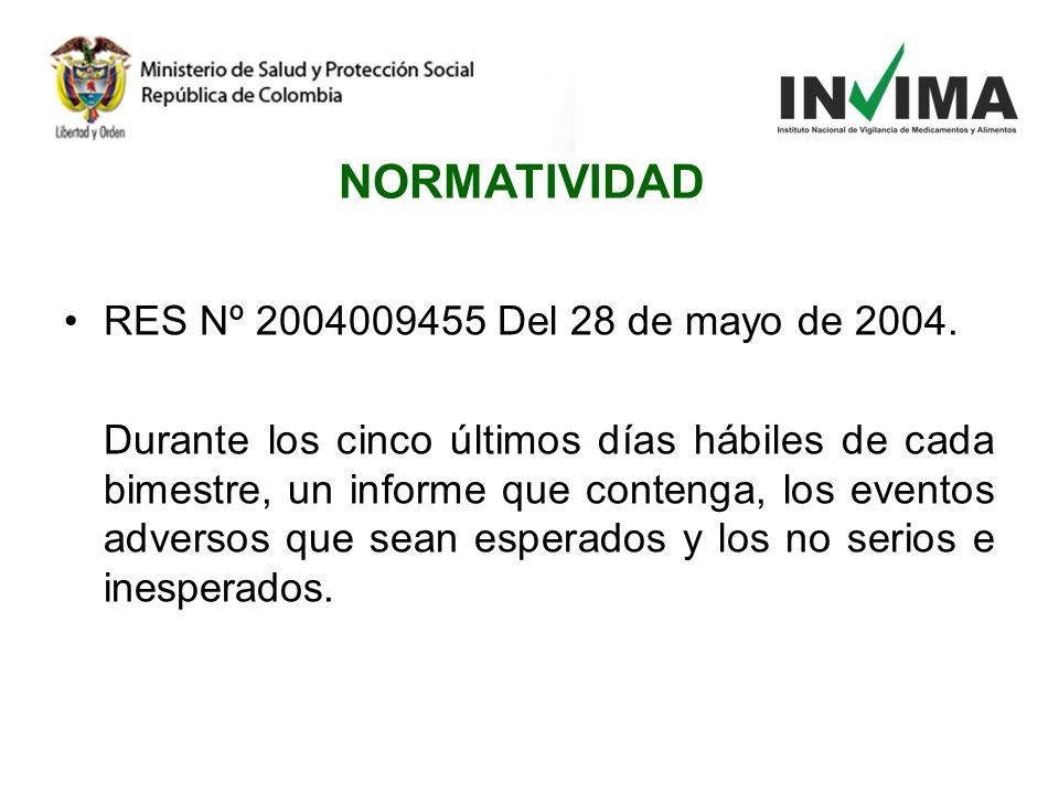 RES Nº 2004009455 Del 28 de mayo de 2004. Durante los cinco últimos días hábiles de cada bimestre, un informe que contenga, los eventos adversos que s