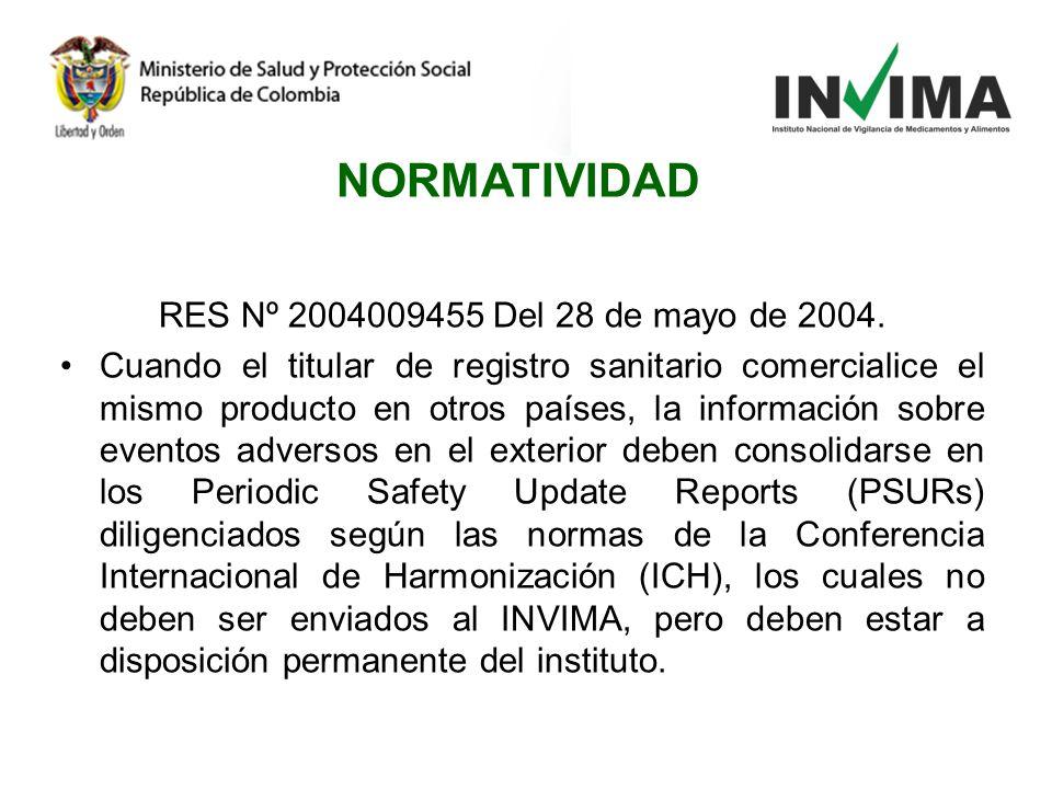 RES Nº 2004009455 Del 28 de mayo de 2004. Cuando el titular de registro sanitario comercialice el mismo producto en otros países, la información sobre