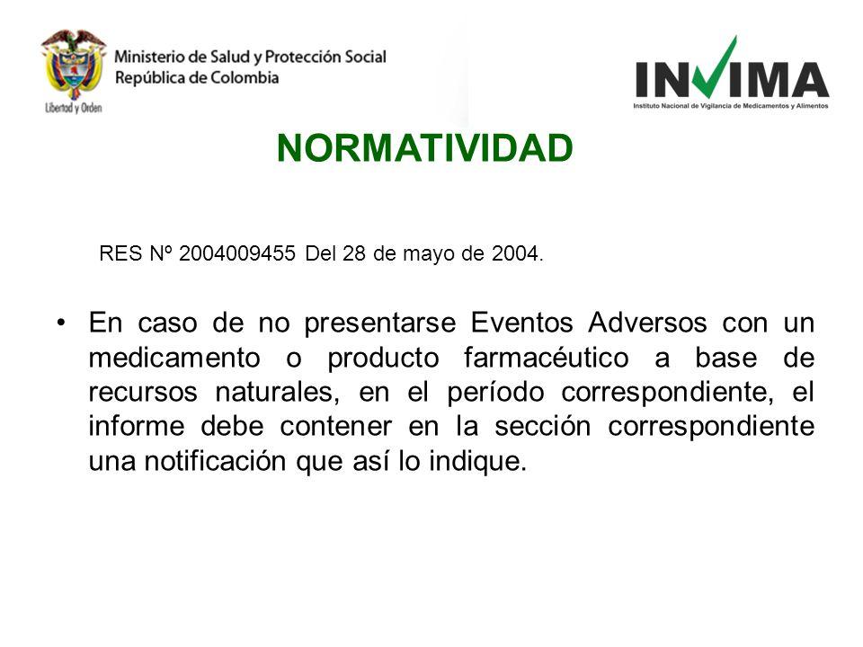 RES Nº 2004009455 Del 28 de mayo de 2004. En caso de no presentarse Eventos Adversos con un medicamento o producto farmacéutico a base de recursos nat