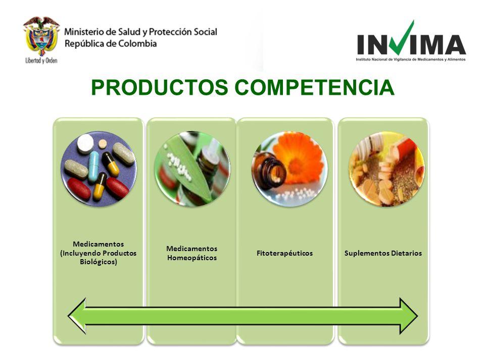 Medicamentos (Incluyendo Productos Biológicos) Medicamentos Homeopáticos FitoterapéuticosSuplementos Dietarios PRODUCTOS COMPETENCIA
