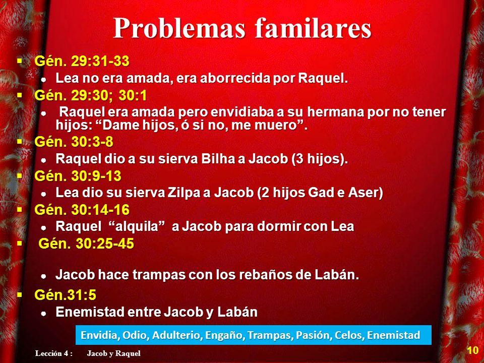 Problemas familares Gén. 29:31-33 Gén. 29:31-33 Lea no era amada, era aborrecida por Raquel. Lea no era amada, era aborrecida por Raquel. Gén. 29:30;