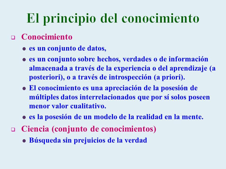 Conocimiento es un conjunto de datos, es un conjunto sobre hechos, verdades o de información almacenada a través de la experiencia o del aprendizaje (