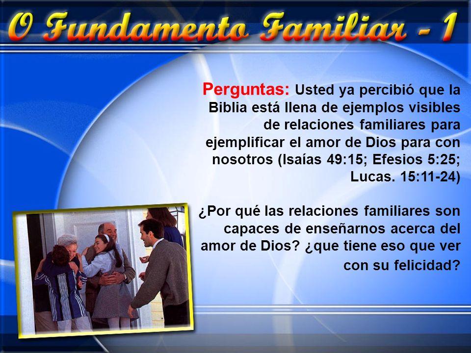 Perguntas: Usted ya percibió que la Biblia está llena de ejemplos visibles de relaciones familiares para ejemplificar el amor de Dios para con nosotro