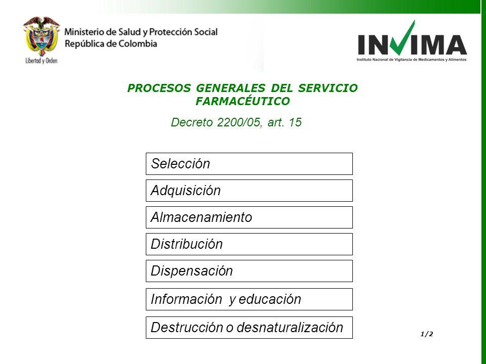 Selección Adquisición Almacenamiento Distribución Dispensación Información y educación Destrucción o desnaturalización 1/2 PROCESOS GENERALES DEL SERVICIO FARMACÉUTICO Decreto 2200/05, art.