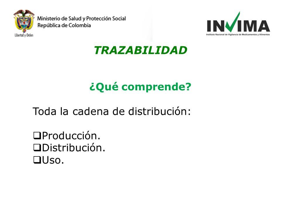 TRAZABILIDAD ¿Qué comprende? Toda la cadena de distribución: Producción. Distribución. Uso.