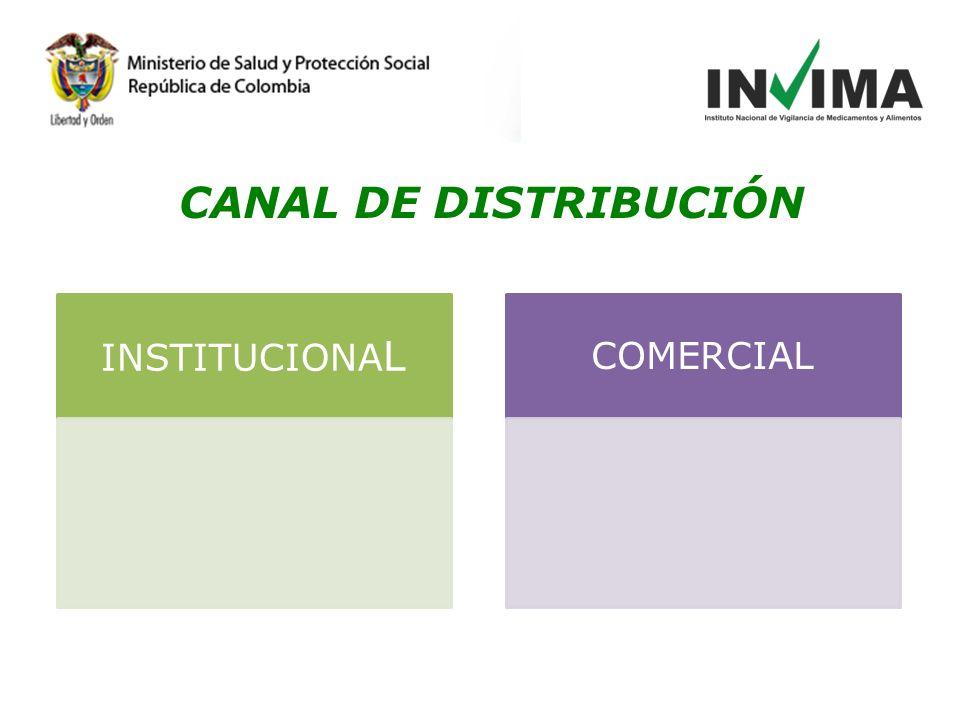 INSTITUCIONA L COMERCIAL CANAL DE DISTRIBUCIÓN