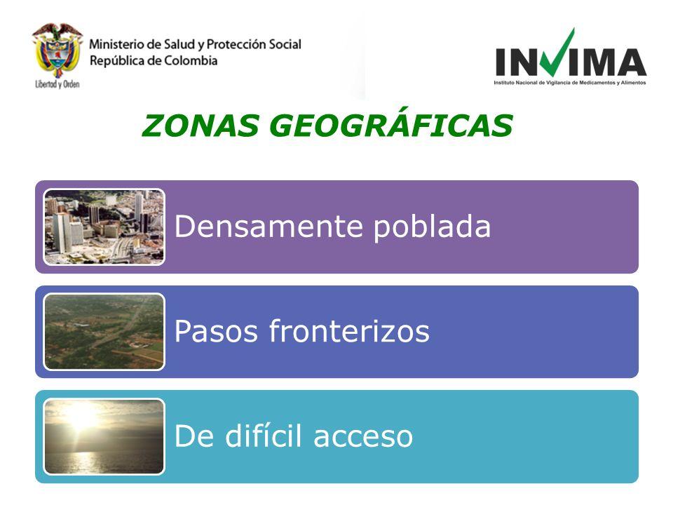 Densamente poblada Pasos fronterizos De difícil acceso ZONAS GEOGRÁFICAS