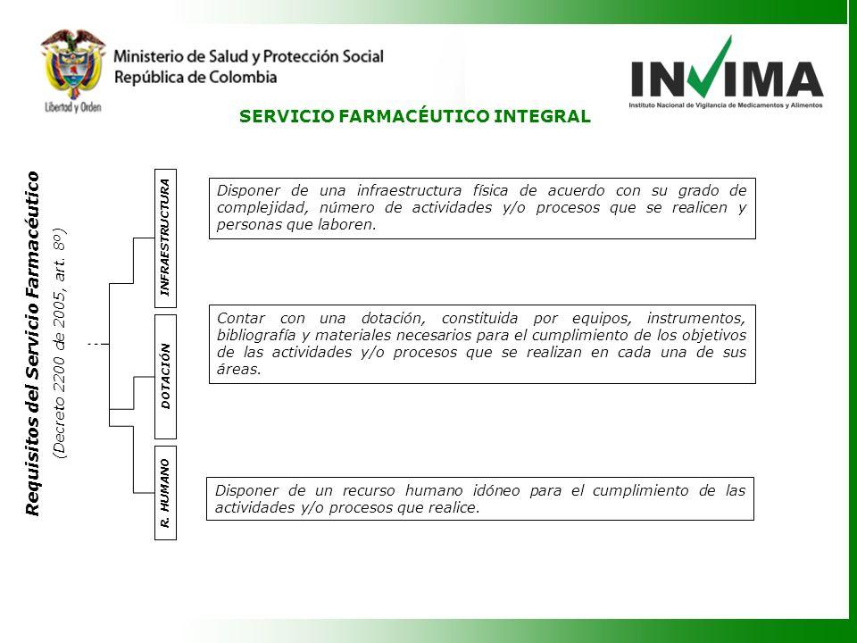 INFRAESTRUCTURA DOTACIÓN R.