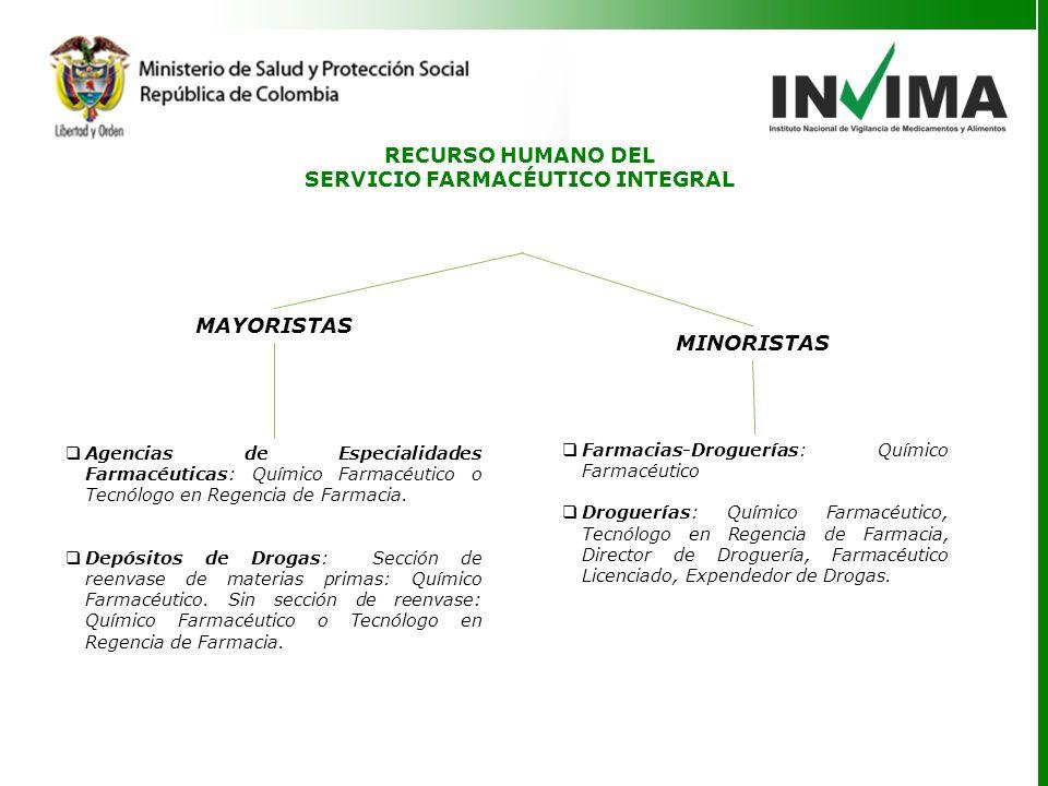 RECURSO HUMANO DEL SERVICIO FARMACÉUTICO INTEGRAL MAYORISTAS MINORISTAS Agencias de Especialidades Farmacéuticas: Químico Farmacéutico o Tecnólogo en Regencia de Farmacia.