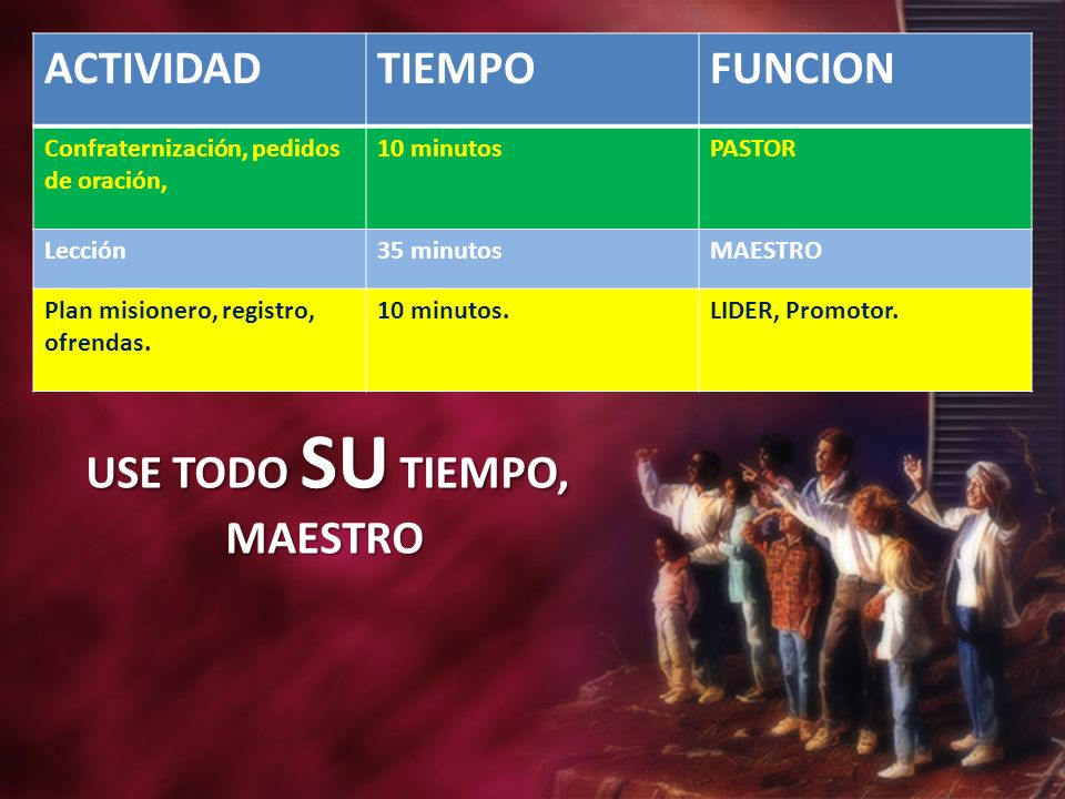 ACTIVIDADTIEMPOFUNCION Confraternización, pedidos de oración, 10 minutosPASTOR Lección35 minutosMAESTRO Plan misionero, registro, ofrendas. 10 minutos