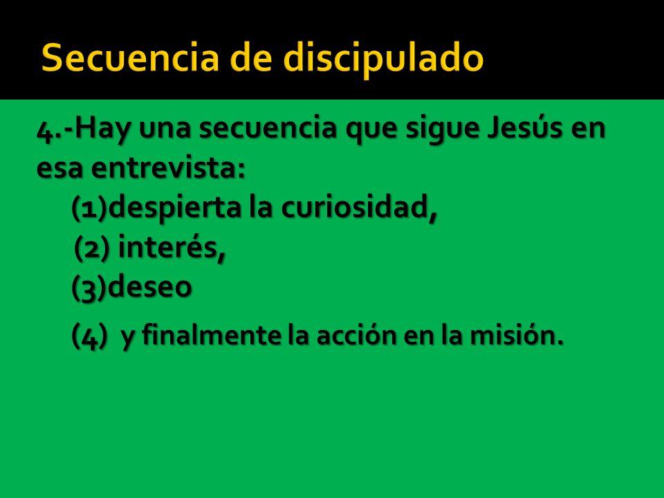 4.-Hay una secuencia que sigue Jesús en esa entrevista: (1)despierta la curiosidad, (2) interés, (2) interés,(3)deseo (4) y finalmente la acción en la