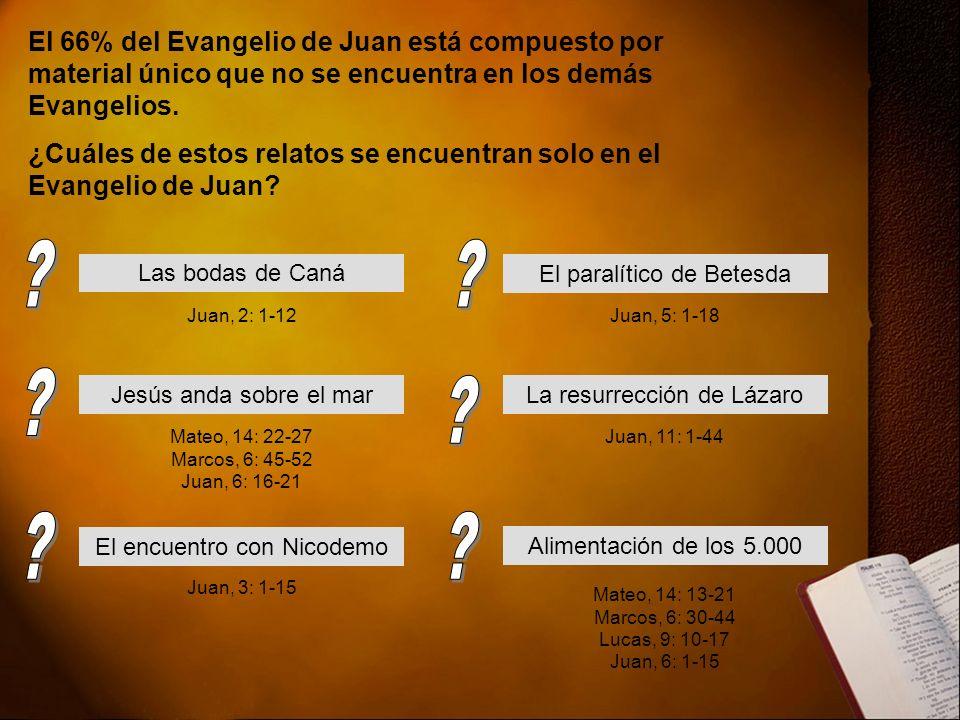 El 66% del Evangelio de Juan está compuesto por material único que no se encuentra en los demás Evangelios. ¿Cuáles de estos relatos se encuentran sol