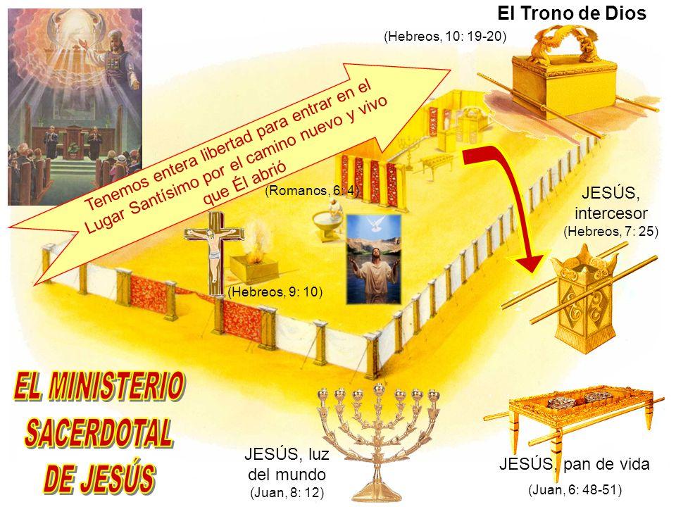 Tenemos entera libertad para entrar en el Lugar Santísimo por el camino nuevo y vivo que Él abrió JESÚS, luz del mundo (Juan, 8: 12) JESÚS, pan de vida (Juan, 6: 48-51) JESÚS, intercesor (Hebreos, 7: 25) El Trono de Dios (Hebreos, 9: 10) (Romanos, 6: 4) (Hebreos, 10: 19-20)