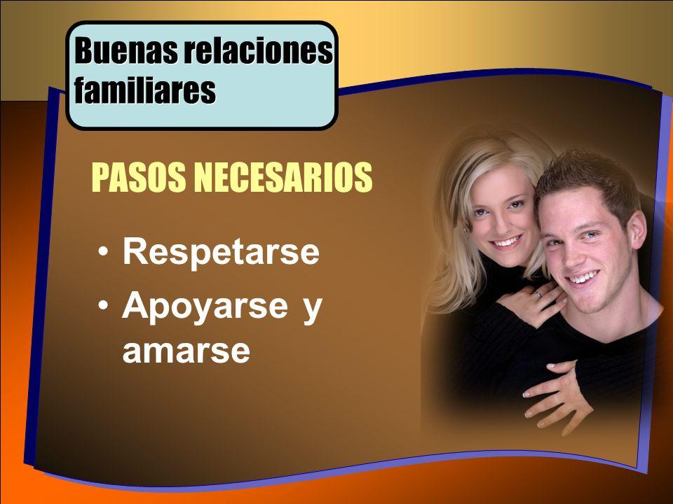 Respetarse Apoyarse y amarse PASOS NECESARIOS Buenas relaciones familiares