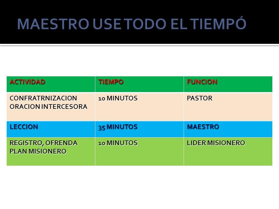 ACTIVIDADTIEMPOFUNCIONCONFRATRNIZACION ORACION INTERCESORA 10 MINUTOS PASTOR LECCION 35 MINUTOS MAESTRO REGISTRO, OFRENDA PLAN MISIONERO 10 MINUTOS LI