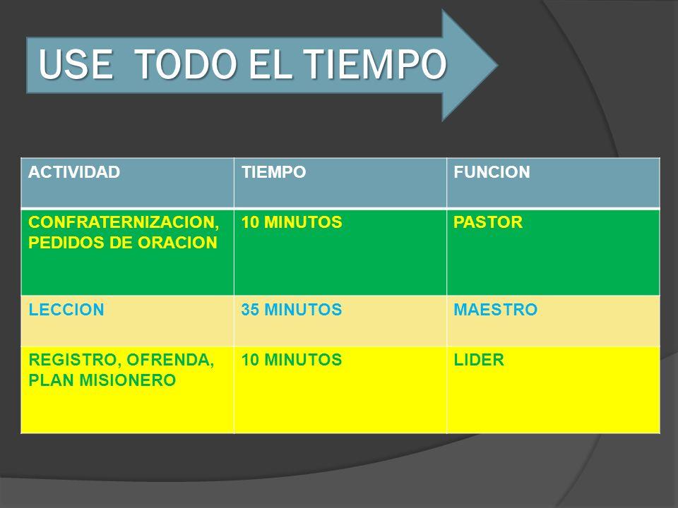 USE TODO EL TIEMPO ACTIVIDADTIEMPOFUNCION CONFRATERNIZACION, PEDIDOS DE ORACION 10 MINUTOSPASTOR LECCION35 MINUTOSMAESTRO REGISTRO, OFRENDA, PLAN MISI