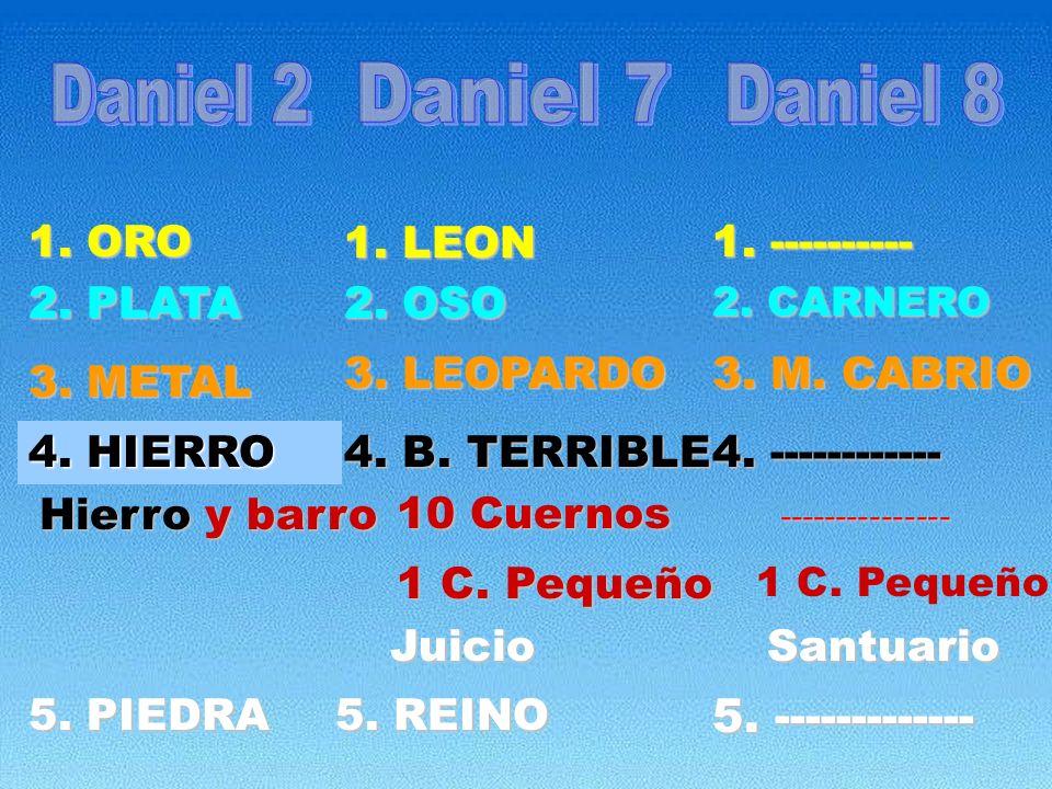 1. LEON 1. LEON 1. ---------- 1. ORO 2. PLATA 2. OSO 2. CARNERO 3. METAL 3. LEOPARDO 3. M. CABRIO 4. HIERRO 5. PIEDRA 4. B. TERRIBLE Hierro y barro Hi