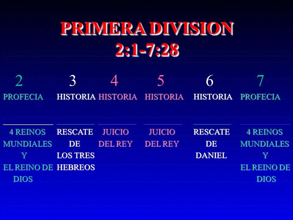 2PROFECIA____________ 4 REINOS 4 REINOSMUNDIALES Y EL REINO DE DIOS DIOS 3HISTORIA _________RESCATE DE DE LOS TRES HEBREOS 4HISTORIA _________ JUICIO