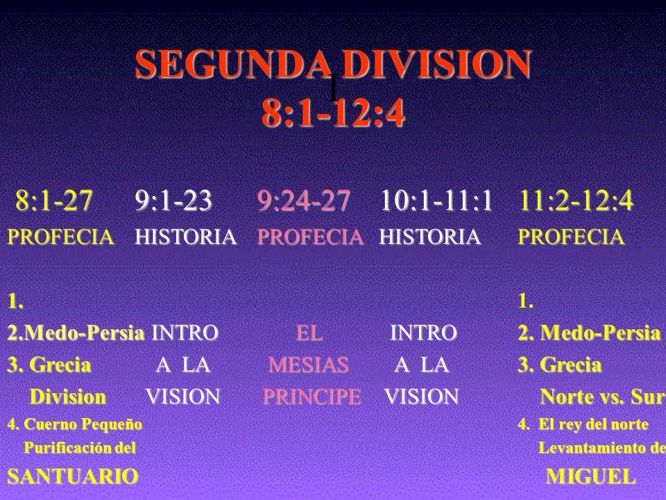 8:1-27 8:1-27PROFECIA1.2.Medo-Persia 3. Grecia Division Division 4. Cuerno Pequeño Purificación del Purificación delSANTUARIO9:1-23HISTORIA INTRO A LA