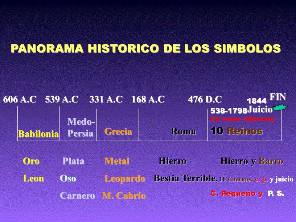 606 A.C 539 A.C 331 A.C 168 A.C 476 D.C FIN Babilonia Medo- Persia GreciaRoma Un reino diferente Juicio Juicio OroPlataMetalHierro Hierro y Barro Leon