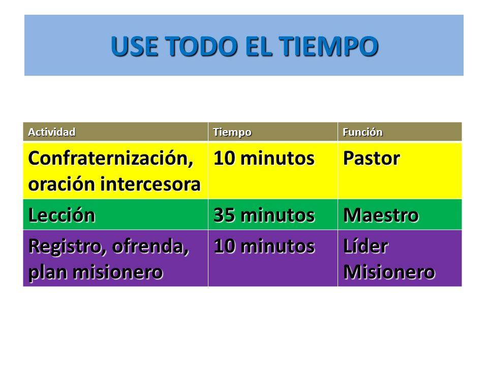 USE TODO EL TIEMPO ActividadTiempoFunción Confraternización, oración intercesora 10 minutos Pastor Lección 35 minutos Maestro Registro, ofrenda, plan