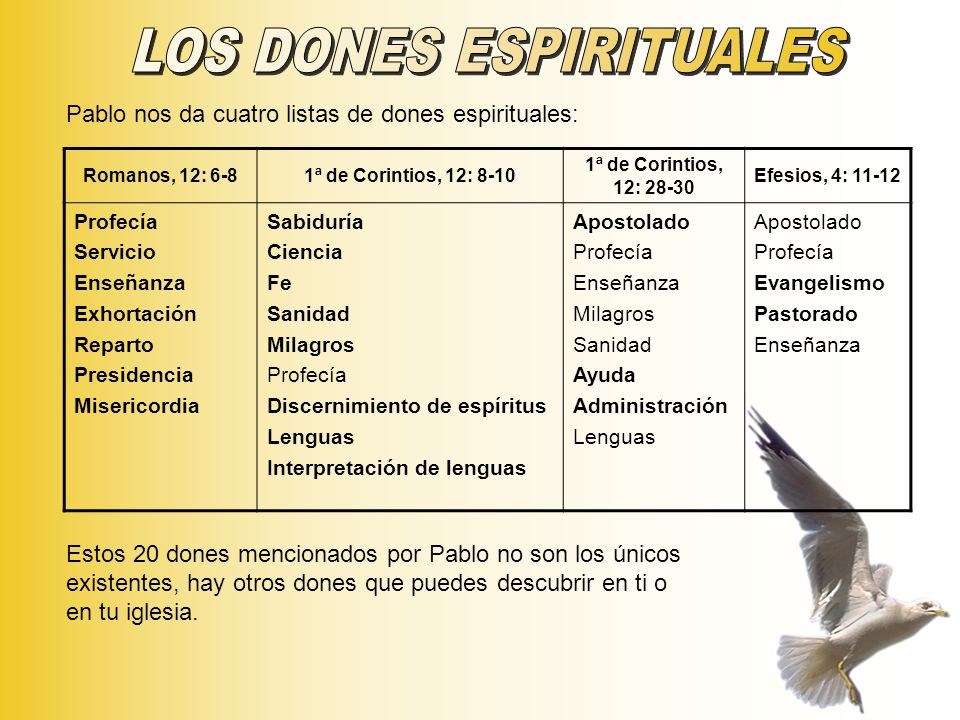 Pablo nos da cuatro listas de dones espirituales: Romanos, 12: 6-81ª de Corintios, 12: 8-10 1ª de Corintios, 12: 28-30 Efesios, 4: 11-12 Profecía Serv