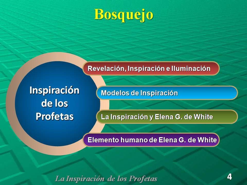 Bosquejo Revelación, Inspiración e Iluminación Modelos de Inspiración La Inspiración y Elena G. de White Elemento humano de Elena G. de White Inspirac