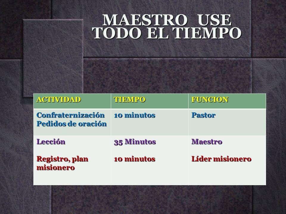 MAESTRO USE TODO EL TIEMPO ACTIVIDADTIEMPOFUNCION Confraternización Pedidos de oración 10 minutos Pastor Lección Registro, plan misionero 35Minutos 10