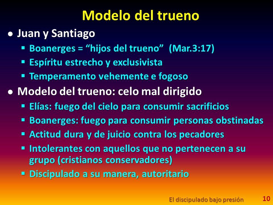 Modelo del trueno Juan y Santiago Juan y Santiago Boanerges = hijos del trueno (Mar.3:17) Boanerges = hijos del trueno (Mar.3:17) Espíritu estrecho y