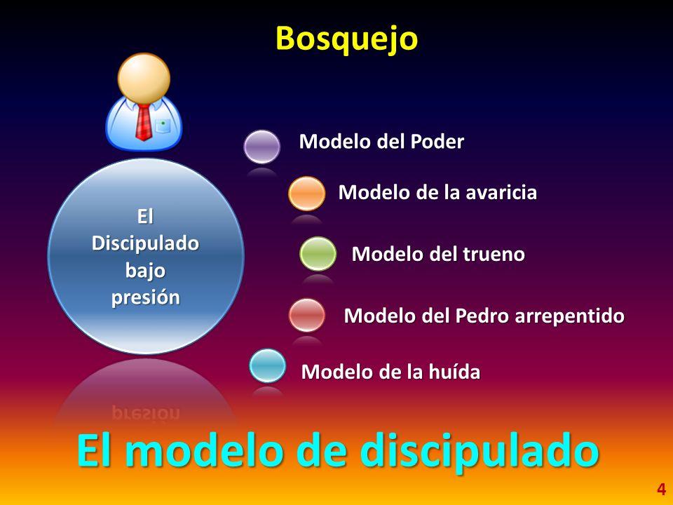 Bosquejo Modelo del Poder Modelo de la huída Modelo de la avaricia Modelo del trueno Modelo del Pedro arrepentido 4 El modelo de discipulado