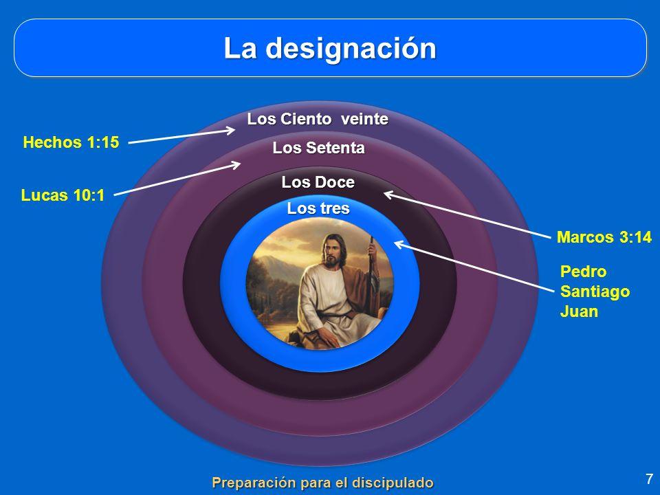 La designación Preparación para el discipulado 7 Los tres Los Ciento veinte Los Setenta Los Doce Hechos 1:15 Lucas 10:1 Marcos 3:14 Pedro Santiago Jua