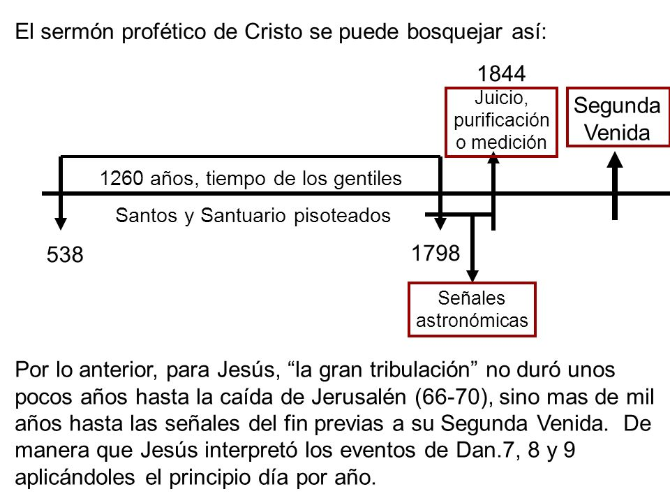 1260 años, tiempo de los gentiles Santos y Santuario pisoteados 538 1798 1844 Juicio, purificación o medición Señales astronómicas Segunda Venida El s