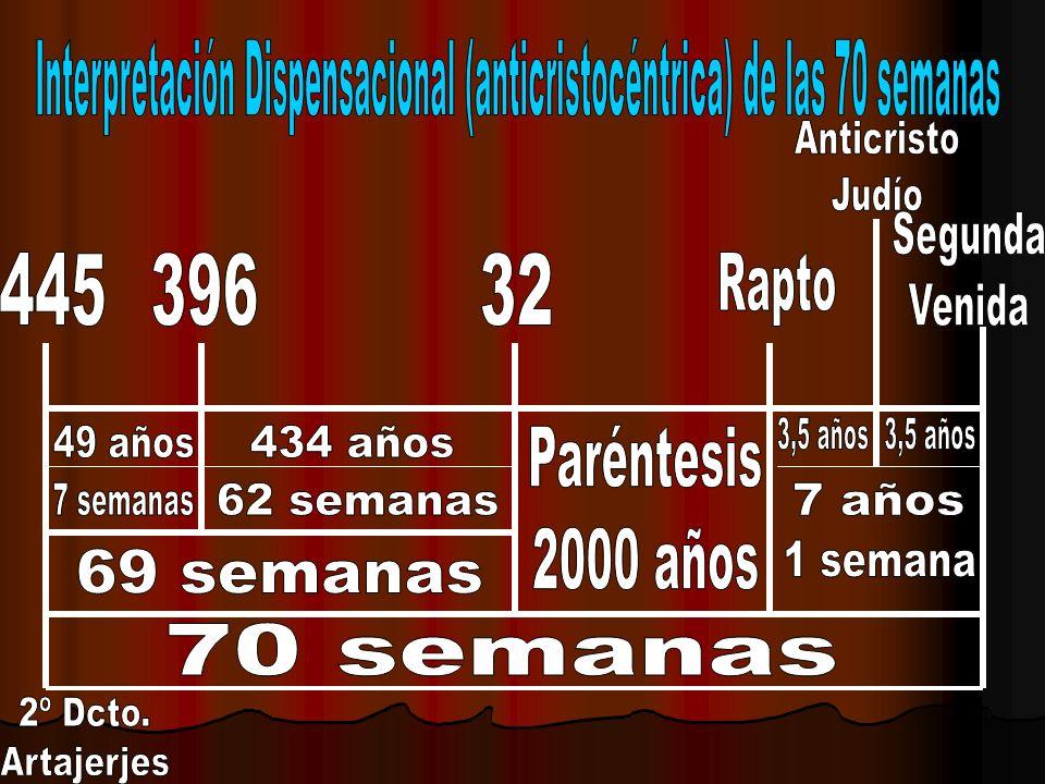 Dificultades: -El 2º decreto de Artajerjes, ahora se sabe que fue emitido el 444 no el 445 a C, lo que lleva al 33 no al 32 d C.