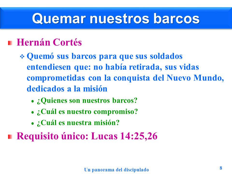 Quemar nuestros barcos Hernán Cortés Quemó sus barcos para que sus soldados entendiesen que: no había retirada, sus vidas comprometidas con la conquis