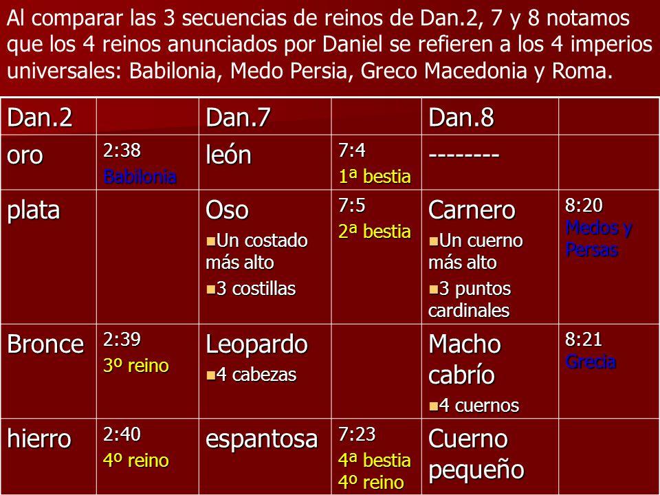 Al comparar las 3 secuencias de reinos de Dan.2, 7 y 8 notamos que los 4 reinos anunciados por Daniel se refieren a los 4 imperios universales: Babilo