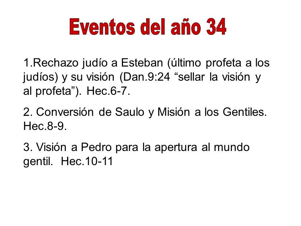 1.Rechazo judío a Esteban (último profeta a los judíos) y su visión (Dan.9:24 sellar la visión y al profeta). Hec.6-7. 2. Conversión de Saulo y Misión