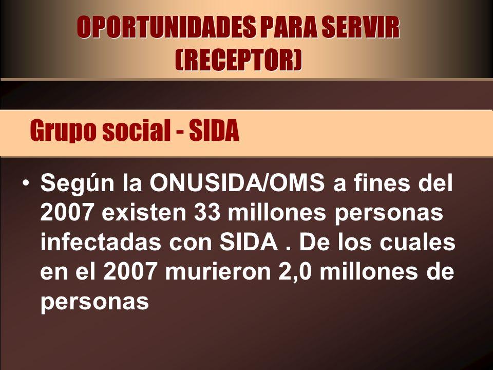 OPORTUNIDADES PARA SERVIR (RECEPTOR) Según la ONUSIDA/OMS a fines del 2007 existen 33 millones personas infectadas con SIDA. De los cuales en el 2007